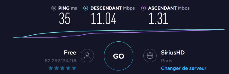 DEBIT ADSL+4G Best effort mais pas suffisant.